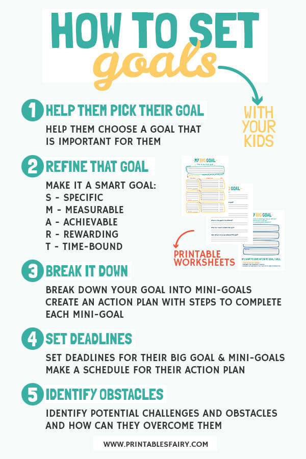 How to set goals with kids
